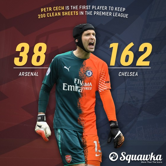 Petr Cech: Đạt kỷ lục… 200 trận giữ sạch lưới ảnh 1