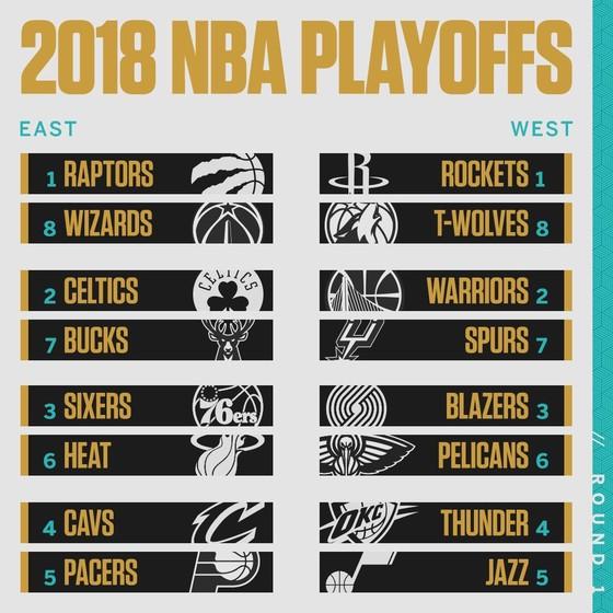 NBA 2017-2018: 50 tình huống úp rổ ngoạn mục nhất ảnh 1