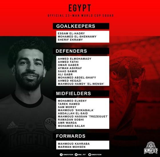 World Cup 2018: Các đội tuyển công bố DS cầu thủ ảnh 3