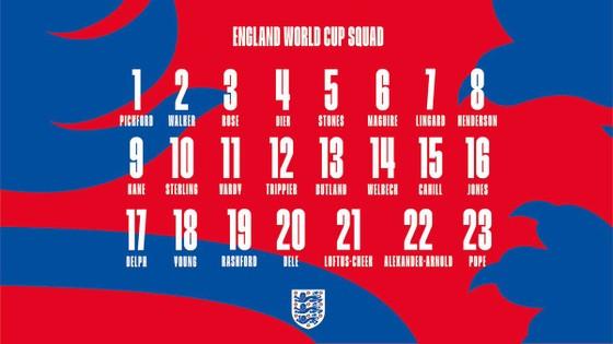 World Cup 2018: Các đội tuyển công bố DS cầu thủ ảnh 26