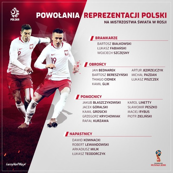 World Cup 2018: Các đội tuyển công bố DS cầu thủ ảnh 31