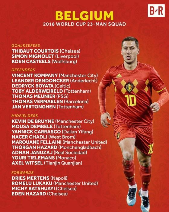World Cup 2018: Các đội tuyển công bố DS cầu thủ ảnh 25