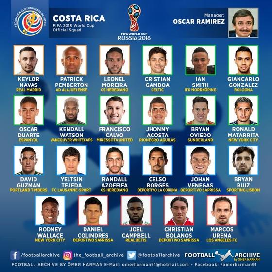 World Cup 2018: Các đội tuyển công bố DS cầu thủ ảnh 18