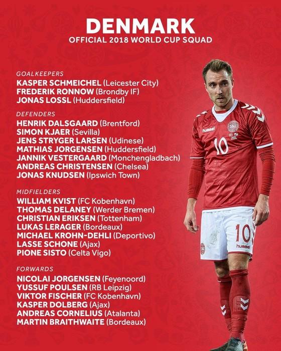 World Cup 2018: Các đội tuyển công bố DS cầu thủ ảnh 10