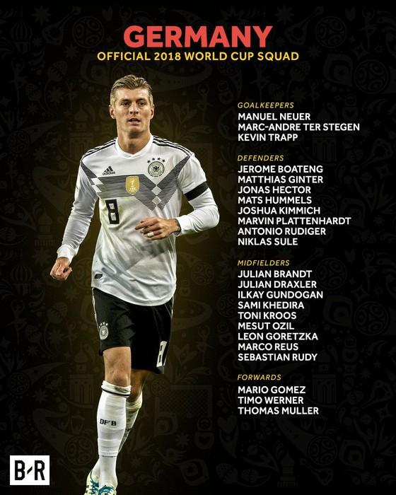 World Cup 2018: Các đội tuyển công bố DS cầu thủ ảnh 21