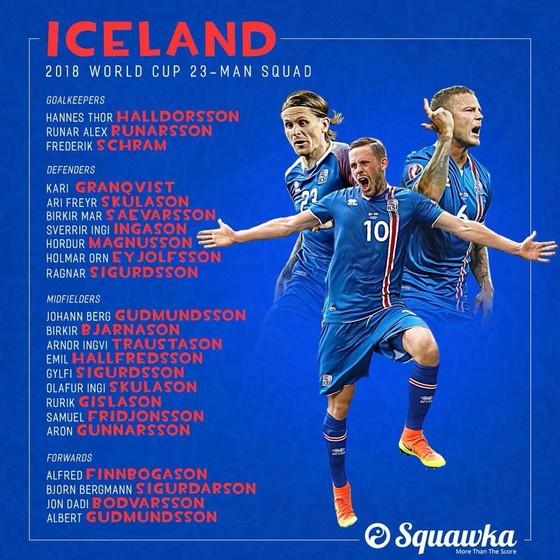 World Cup 2018: Các đội tuyển công bố DS cầu thủ ảnh 15
