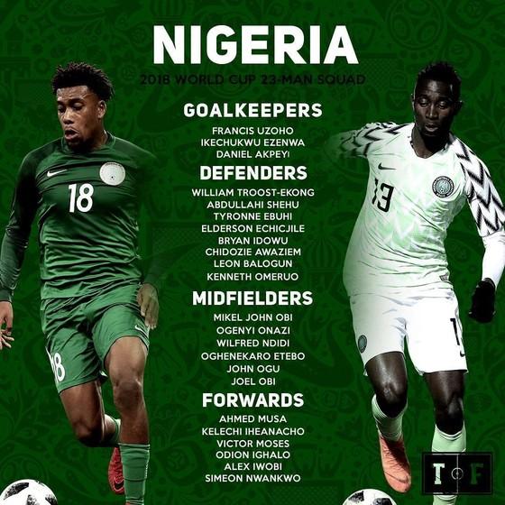 World Cup 2018: Các đội tuyển công bố DS cầu thủ ảnh 16