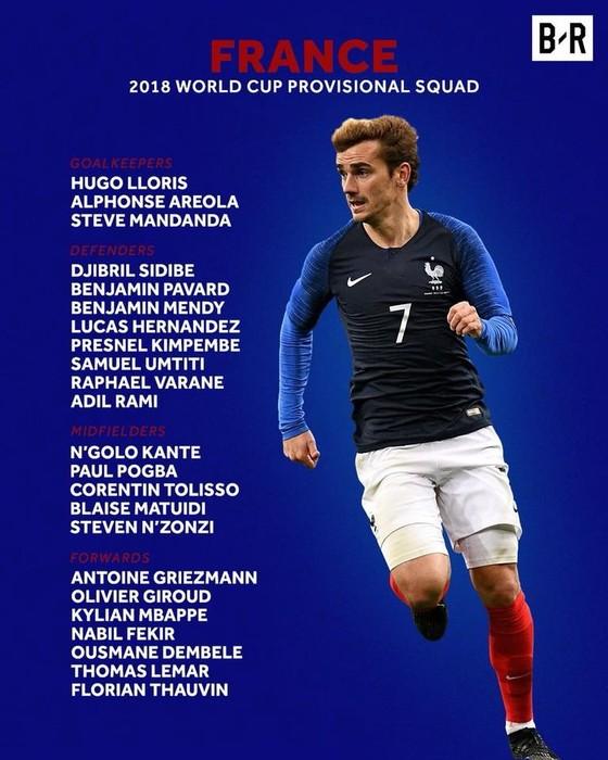 World Cup 2018: Các đội tuyển công bố DS cầu thủ ảnh 11