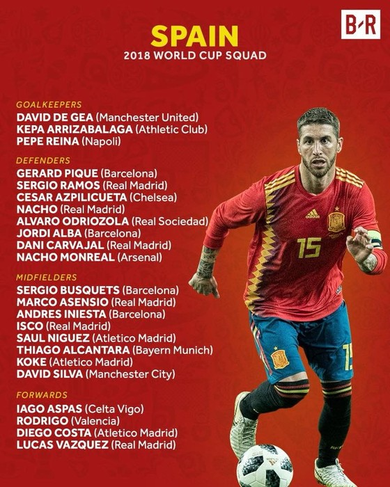 World Cup 2018: Các đội tuyển công bố DS cầu thủ ảnh 8