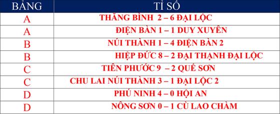 """Giải bóng đá thanh niên Quảng Nam tại TPHCM: """"Siêu phủi"""" Tuấn Vinh lĩnh xướng """"dải ngân hà"""" Phú Ninh ảnh 3"""