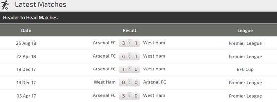 West Ham - Arsenal: Khi Nasri đương đầu Pháo thủ ảnh 2