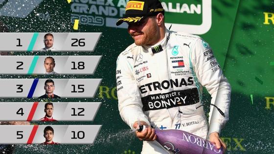 Đua xe F1: Bottas xuất sắc thắng chặng mở màn Australian Grand Prix ảnh 6