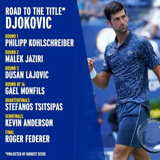 Wimbledon: Kết quả bốc thăm chỉ khiến Nadal thêm sôi máu, Djokovic hưởng lợi ảnh 3