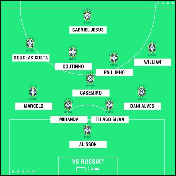 Thiếu Neymar, Brazil đương đầu Nga trong tuyết giá ảnh 1