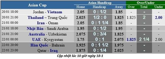 Lịch thi đấu bóng đá Asian Cup 2019, vòng 16 đội, Việt Nam đụng độ Jordan ảnh 4