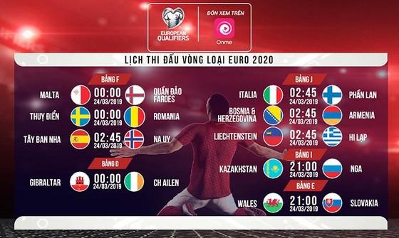 Lịch thi đấu bóng đá Vòng loại EURO 2020, ngày 24-3