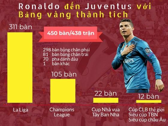 Ronaldo sẽ biến Juventus thành một thế lực lớn
