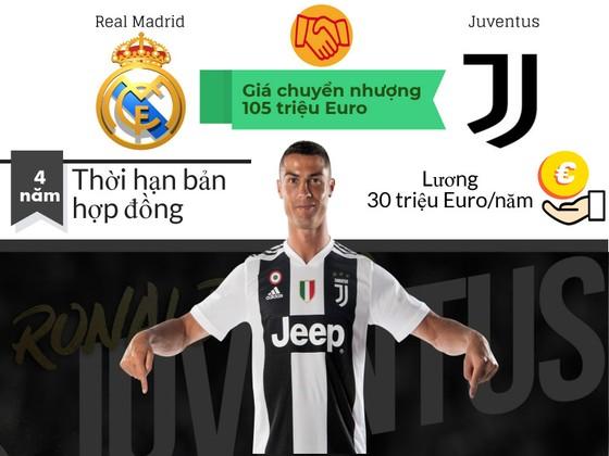 Ronaldo sẽ biến Juventus thành một thế lực lớn ảnh 3