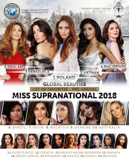 Global Beauties xếp Minh Tú đứng đầu châu Á, dự đoán giành ngôi Á hậu 1 ảnh 2