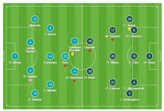 Real Madrid - Tottenham ảnh 1