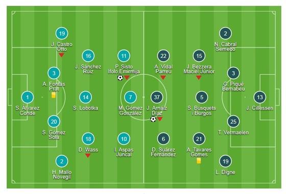 Vắng Messi - Suarez, Barca hòa tẻ nhạt ảnh 1