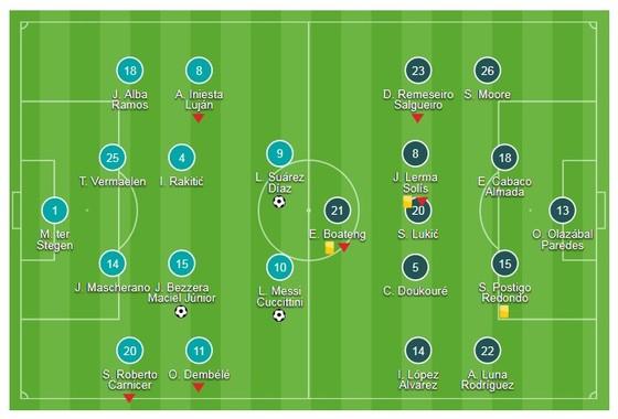Messi tỏa sáng, Barca nối dài khoảng cách ảnh 1
