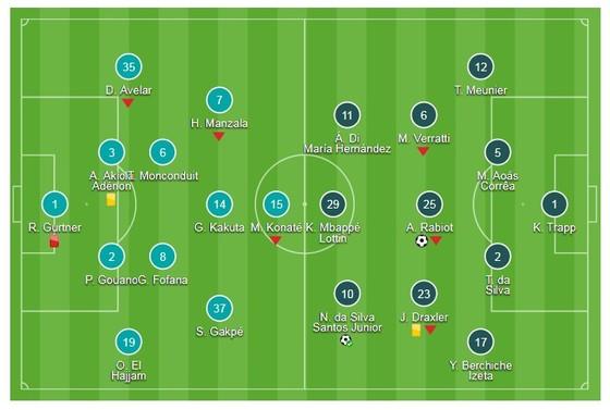 Neymar đội giày, PSG giành chiến thắng ảnh 1