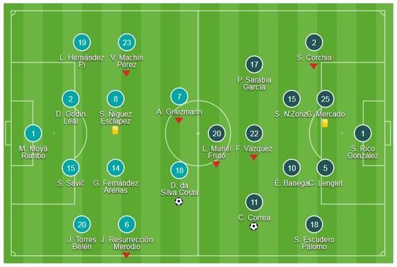 Diego Costa ghi bàn, Atletico thua trên sân nhà ảnh 1