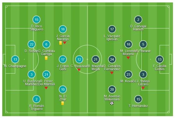 Asensio giúp Kền Kền thắng phút 89 ảnh 1