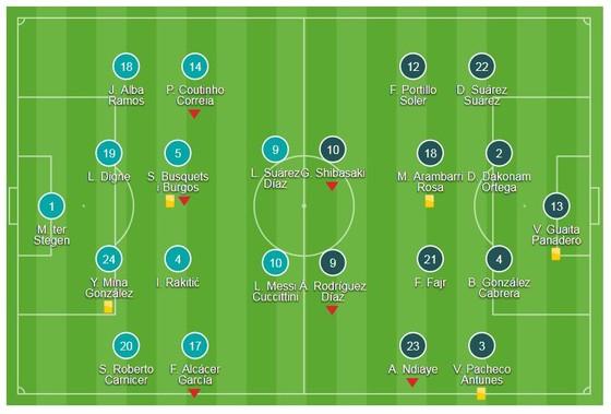 Messi, Suarez, Coutinho im tiếng ảnh 1