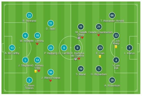 Firmino - Salah tỏa sáng ảnh 1