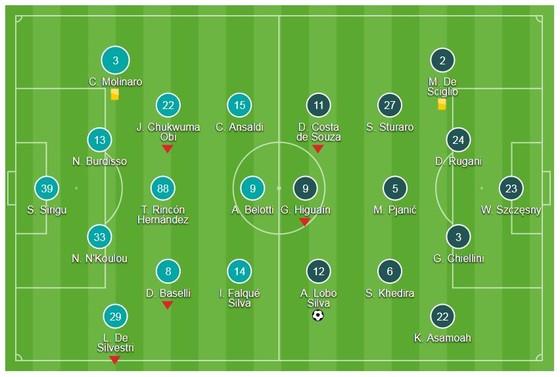 Juve thắng nhọc, Gonzalo Higuain chấn thương ảnh 1