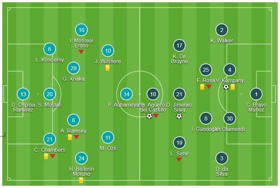 Aguero, Kompany, Silva lập công, Pep Guardiola nâng cúp ảnh 1