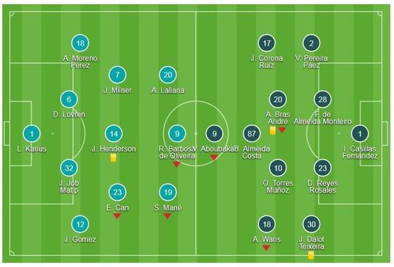 Liverpool - FC Porto 0-0 (chung cuộc 5-0): The KOP giành vé đi tiếp ảnh 1
