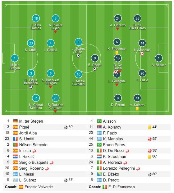 Pique, Suarez lập công, Barca được tặng thêm 2 bàn ảnh 1