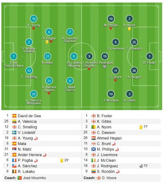 Mourinho thua đội chót bảng, giúp Man City sớm vô địch ảnh 1
