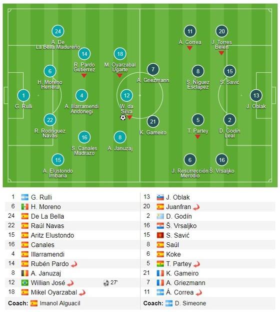 Atletico đại bại giúp Barca vô địch ở trận tới ảnh 1