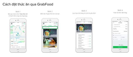 Sau 2 tuần, Grabfood mở rộng thị trường gấp 2 lần