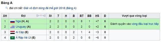 Bảng A, Uruguay - Saudi Arabia 1-0: Suarez đưa Uruguay vào vòng trong ảnh 1