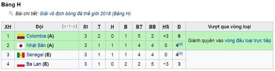 Bảng H, Senegal - Colombia 0-1: Yerry Mina tỏa sáng, Colombia nhất bảng ảnh 1