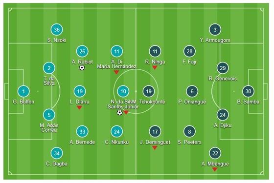 Paris Saint Germain - Caen 3-0: Neymar mở màn, PSG đại thắng ngày ra quân ảnh 1