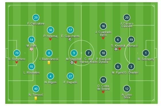 """Chievo - Juventus 2-3: Ronaldo """"tit ngòi"""", Juve thắng nhọc ảnh 1"""