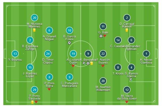 Girona - Real Madrid 1-4: Benzema lập cú đúp, Ramos, Gareth Bale cũng khoe tài ảnh 1