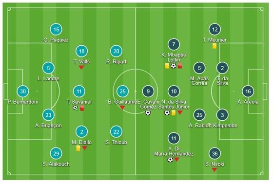 Nimes - PSG 2-4: Neymar, Di Maria, Mbappe, Cavani bộ tứ khoe tài ảnh 1