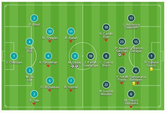 Hà Lan - Peru 2-1: Dấu ấn Memphis Depay ảnh 1