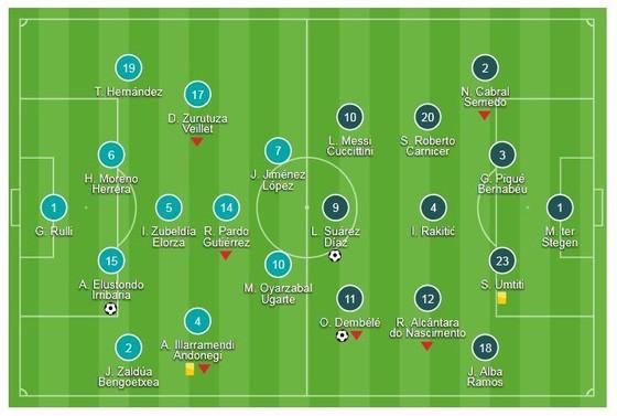 Real Sociedad - Barcelona 1-2: Bộ đội Suarez, Dembele tỏa sáng, Barca ngược dòng 3 phút ảnh 1
