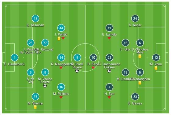 Inter - Tottenham 2-1: Icardi, Vecino ngược dòng ngoạn mục trong 6 phút ảnh 1