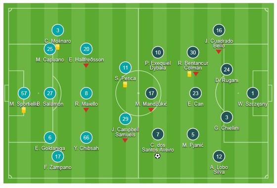 Frosinone - Juventus 0-2: Ronaldo giải vận, Bernardeschi ấn định chiến thắng ảnh 1