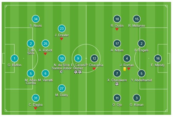 PSG - Reims 4-1: Cavani, Neymar và Meunier lập kỷ lục ảnh 1
