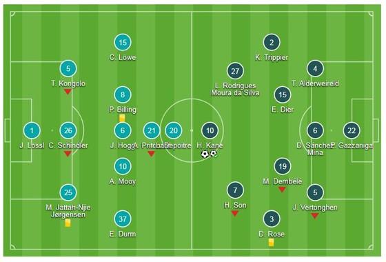 Huddersfield - Tottenham 0-2: Harry Kane tỏa sáng với cú đúp bàn thắng ảnh 1